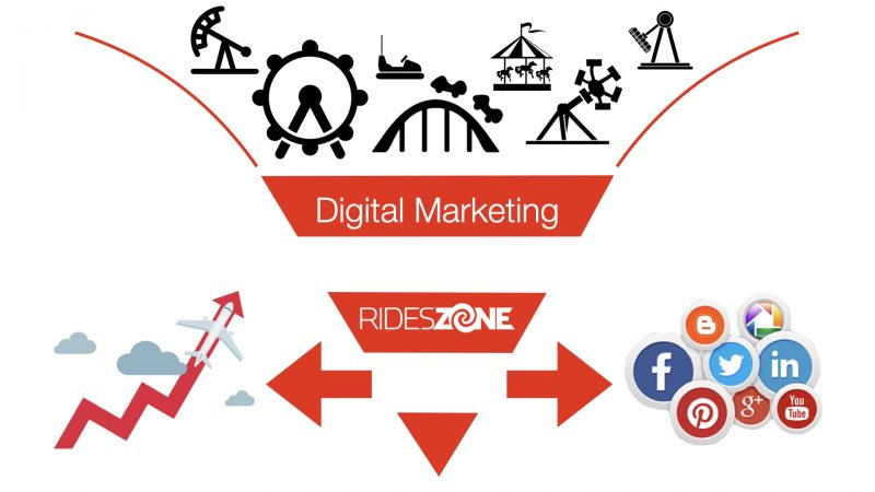Digital Marketing Amusement Rides
